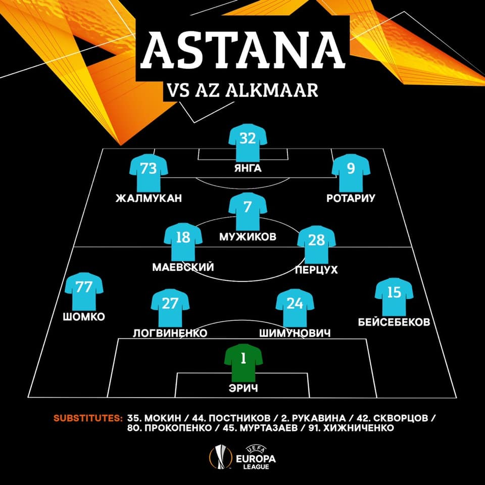 АЗ Алкмаар (Голландия) - Астана (Казахстан) 6:0