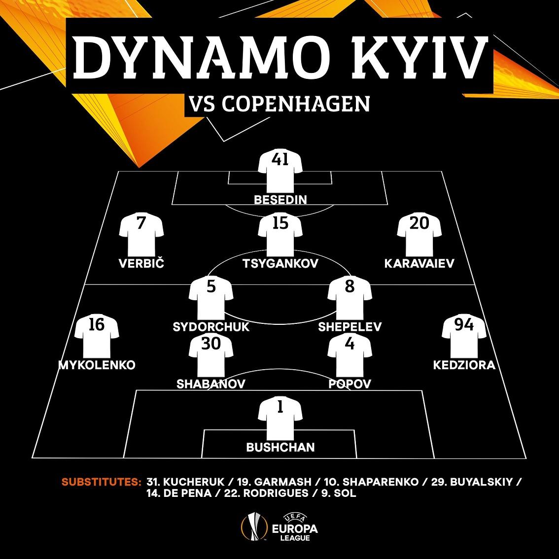 Копенгаген (Дания) - Динамо Киев (Украина) 1:1. Нажмите, чтобы посмотреть истинный размер рисунка