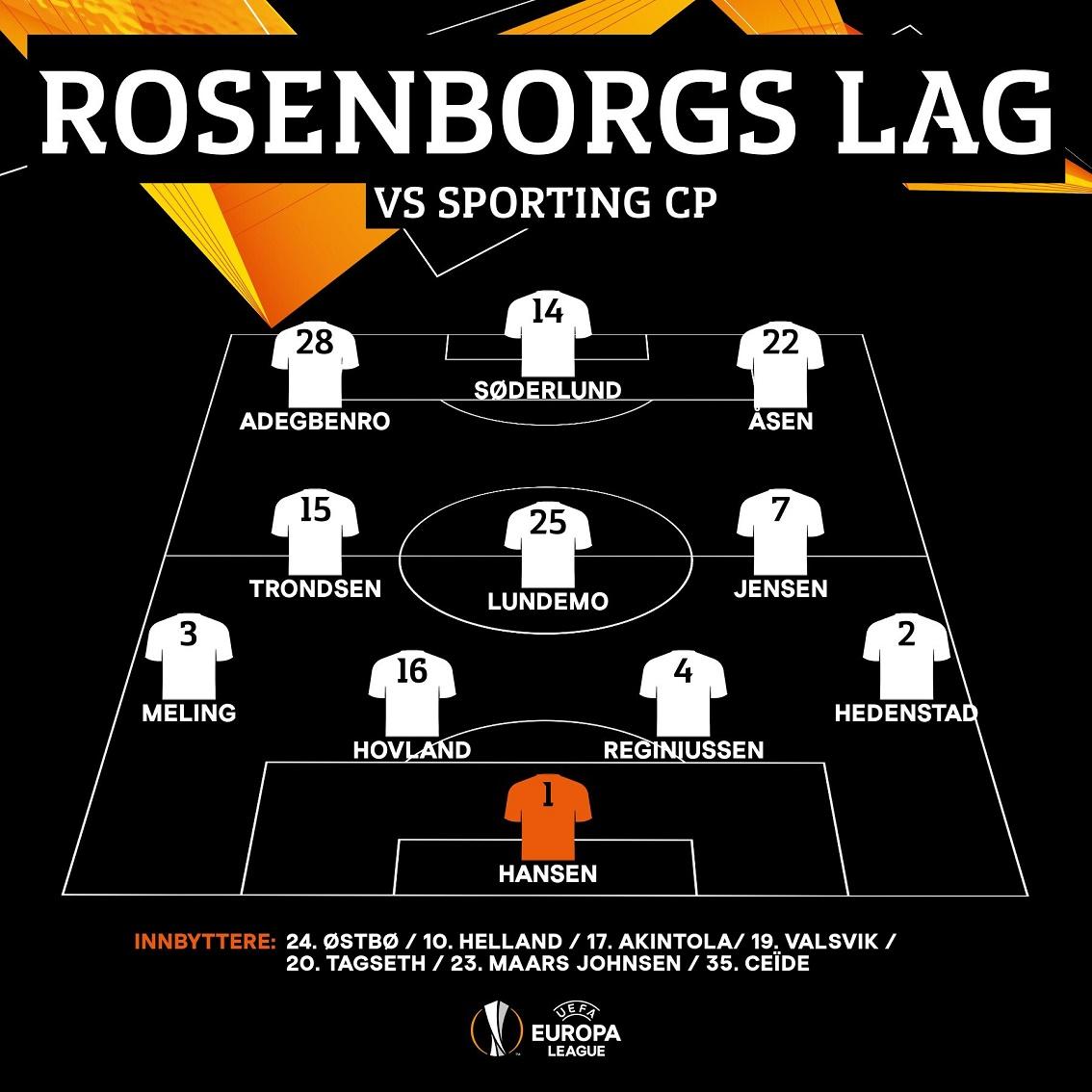 Русенборг (Норвегия) - Спортинг Лиссабон (Португалия) 0:2. Нажмите, чтобы посмотреть истинный размер рисунка
