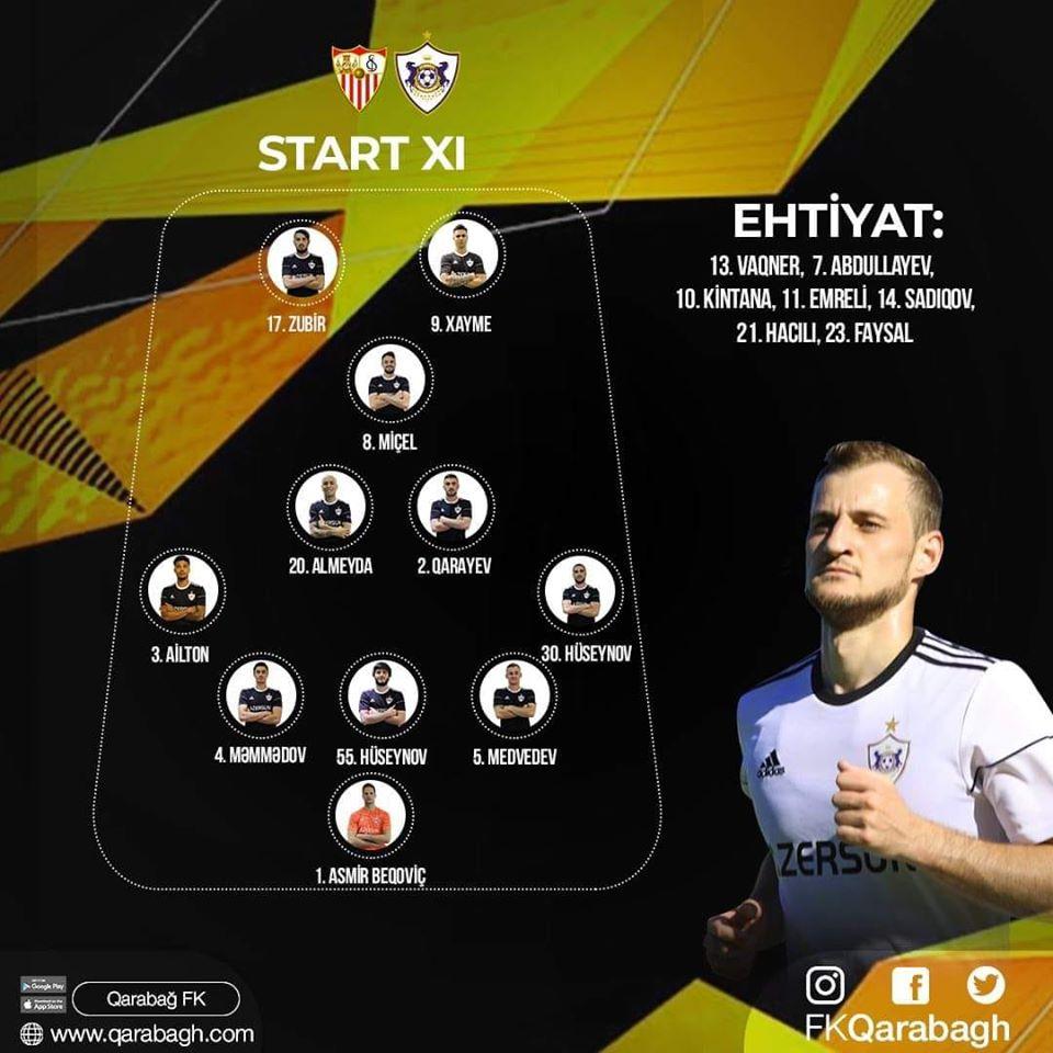 Севилья (Испания) - Карабах (Азербайджан) 2:0