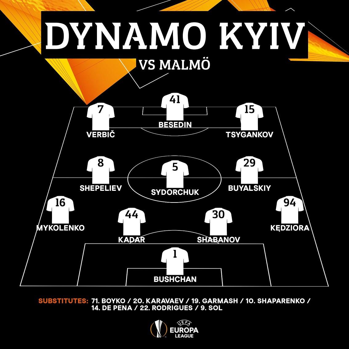 Мальмё ФФ (Швеция) - Динамо Киев (Украина) 4:3. Нажмите, чтобы посмотреть истинный размер рисунка