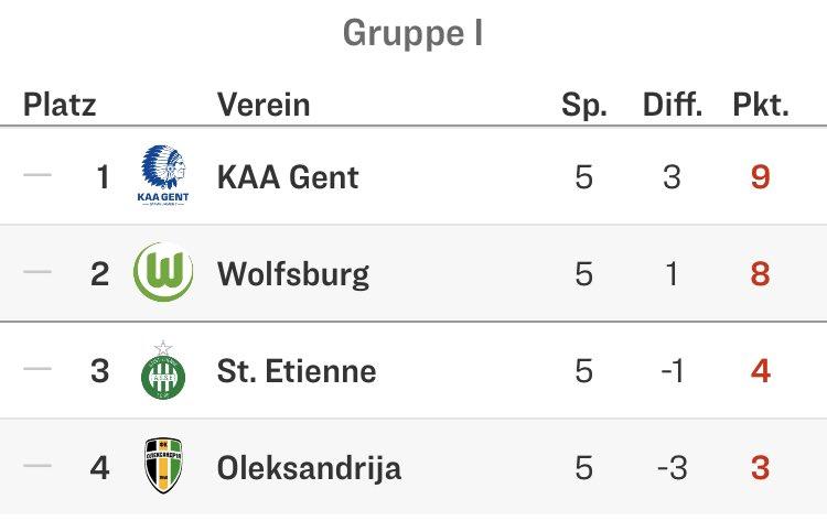 Александрия (Украина) - Вольфсбург (Германия) 0:1