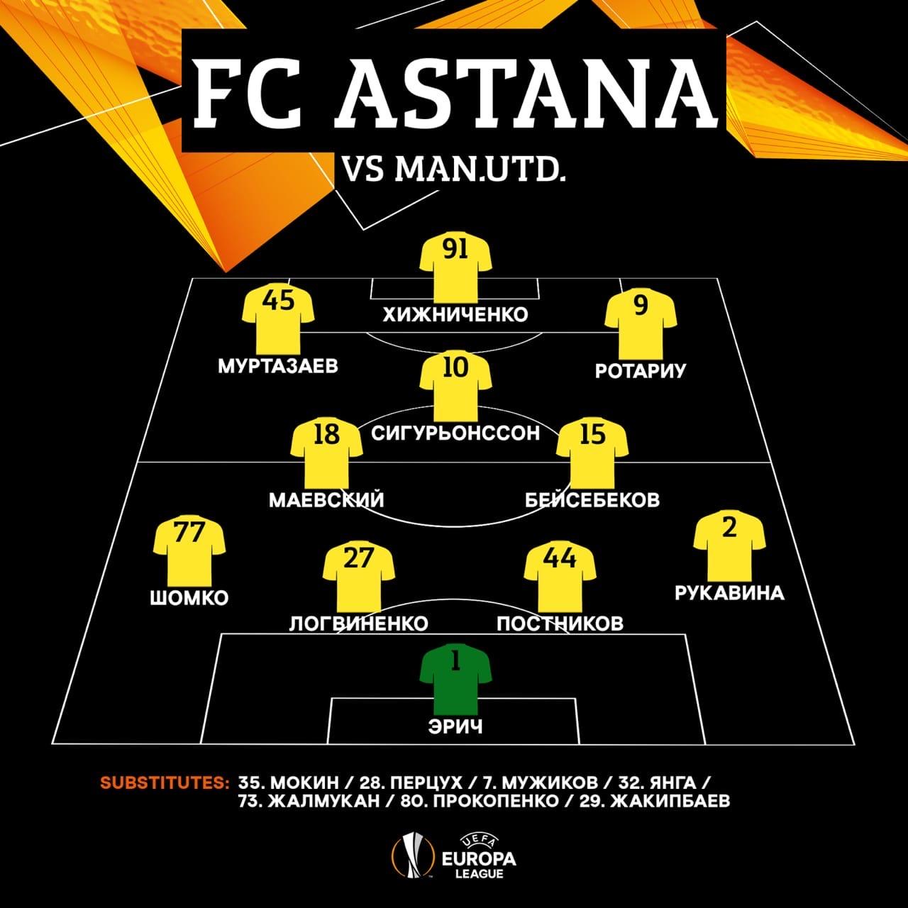 Астана (Казахстан) - Манчестер Юнайтед (Англия) 2:1. Нажмите, чтобы посмотреть истинный размер рисунка