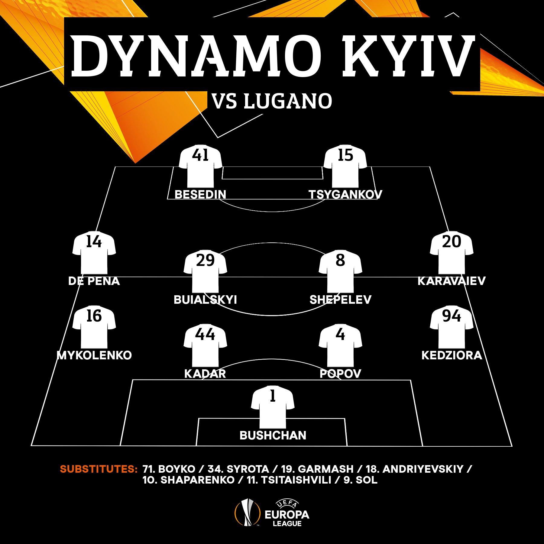 Динамо Киев (Украина) - Лугано (Швейцария) 1:1. Нажмите, чтобы посмотреть истинный размер рисунка