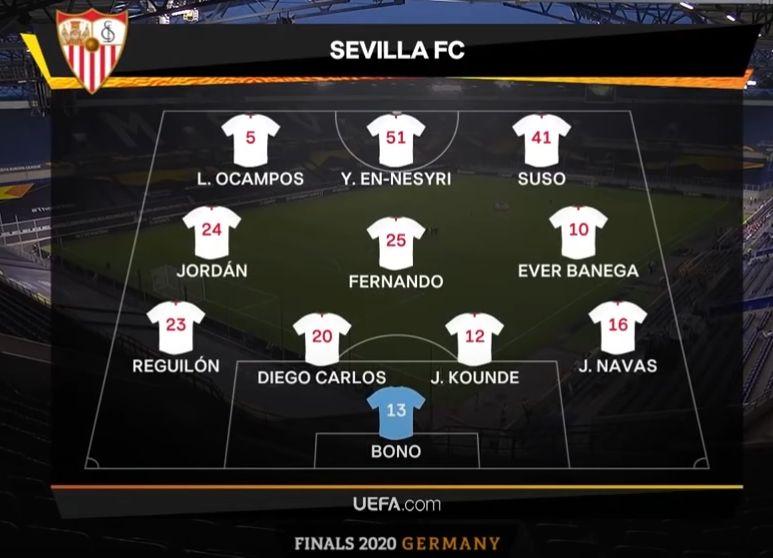 Вулверхэмптон Уондерерс (Англия) - Севилья (Испания) 0:1