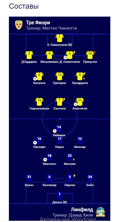 Тре Фиори (Сан-Марино) - Линфилд (Северная Ирландия) 0:2