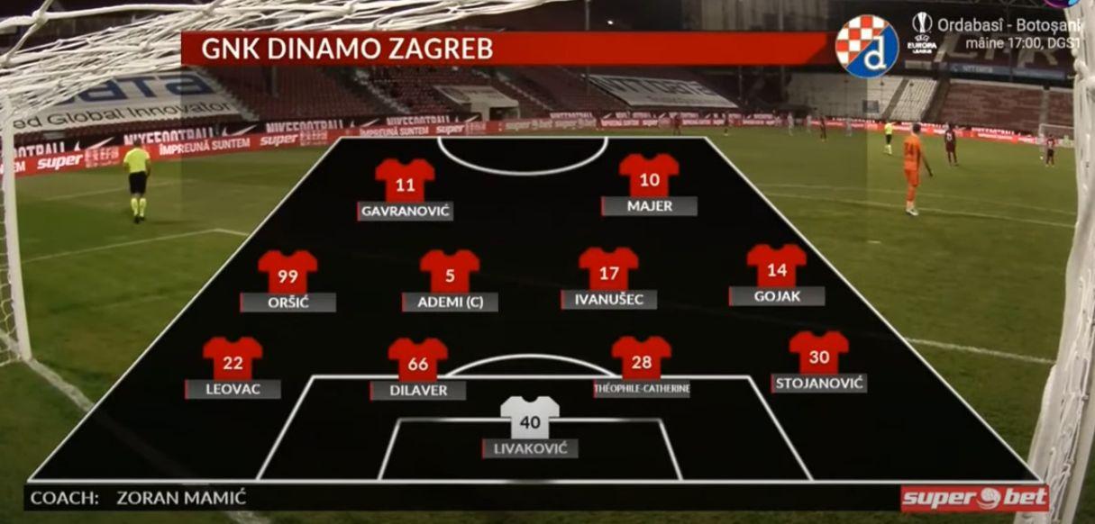 ЧФР Клуж (Румыния) - Динамо Загреб (Хорватия) 2:2 пен. 5:6