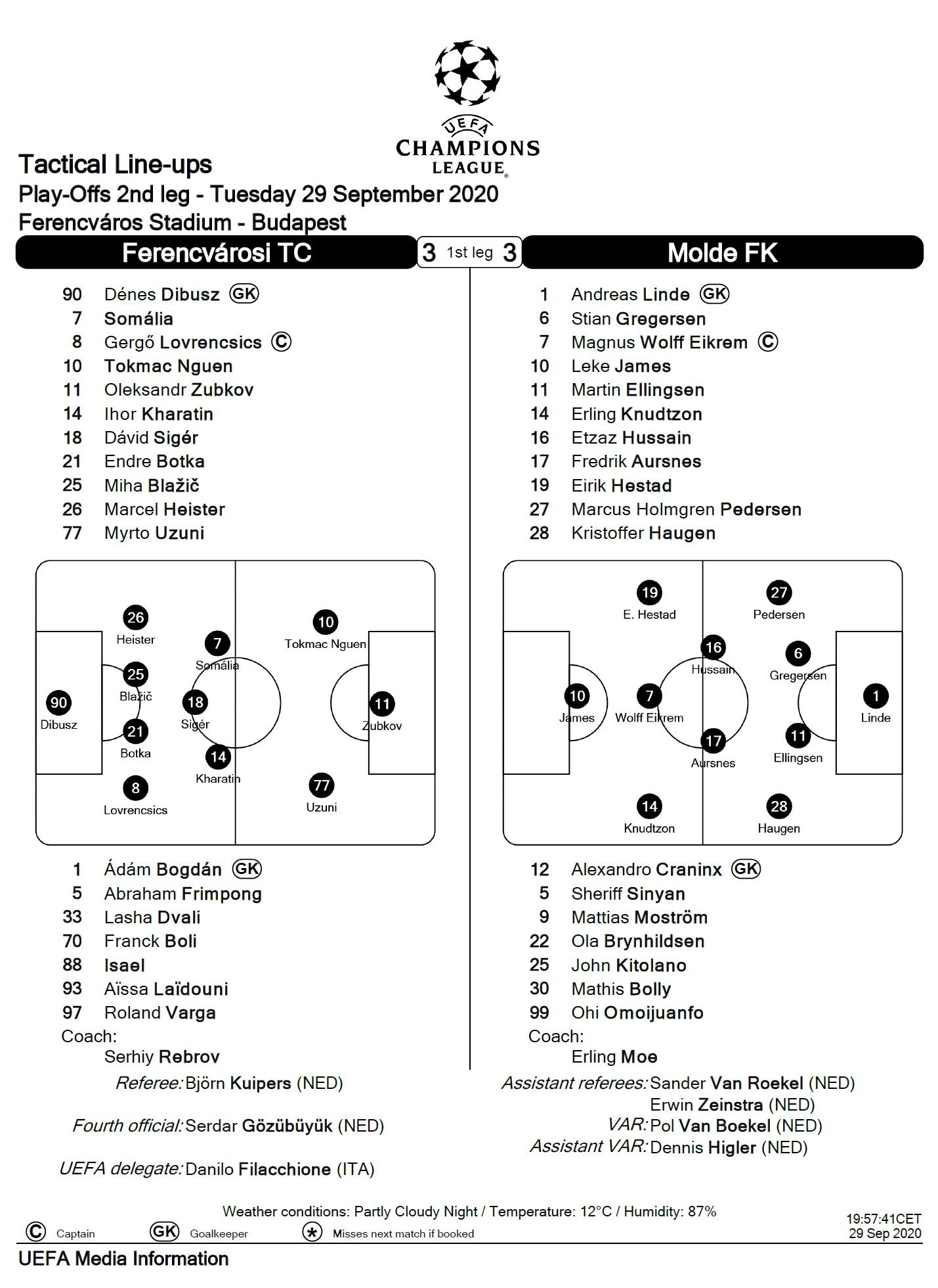 Ференцварош (Венгрия) - Мольде (Норвегия) 0:0
