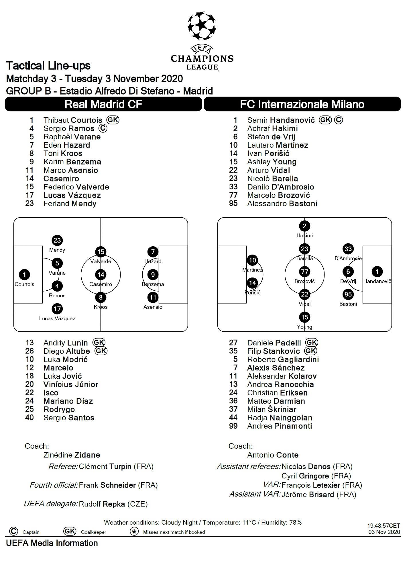 Реал Мадрид (Испания) - Интер (Италия) 3:2