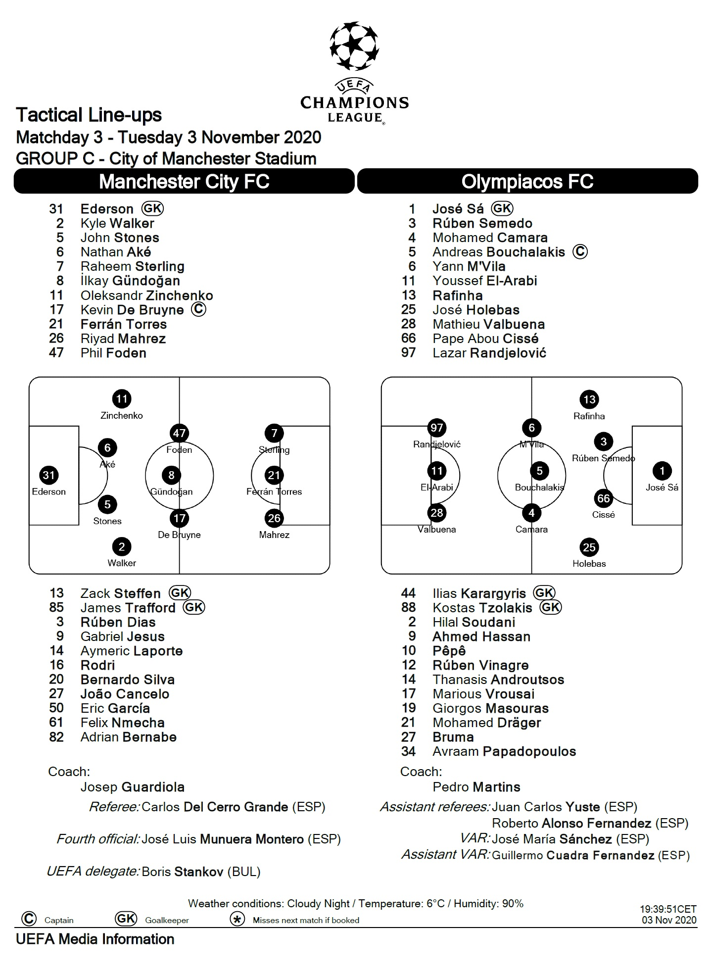 Манчестер Сити (Англия) - Олимпиакос (Греция) 3:0