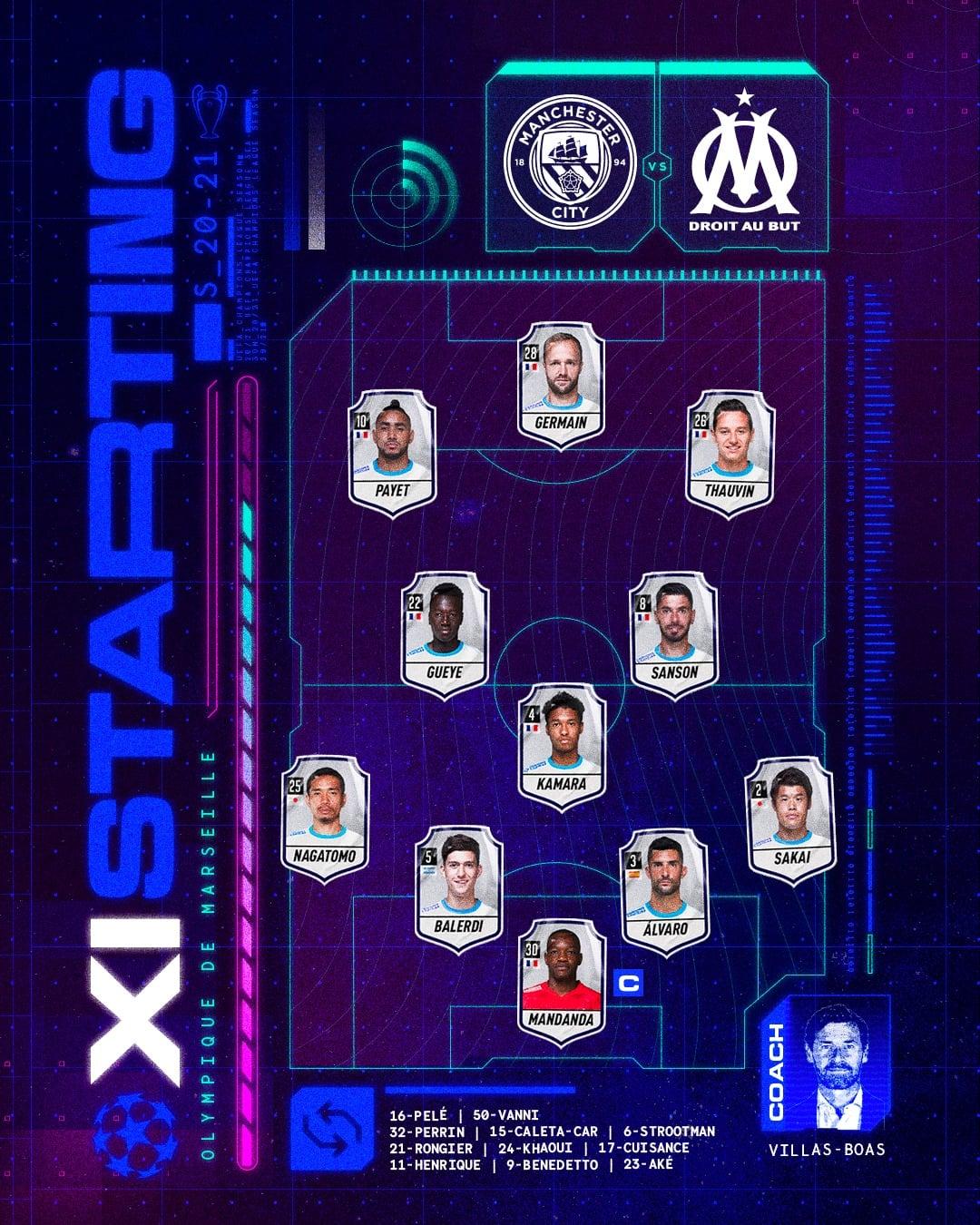 Манчестер Сити (Англия) - Марсель (Франция) 3:0