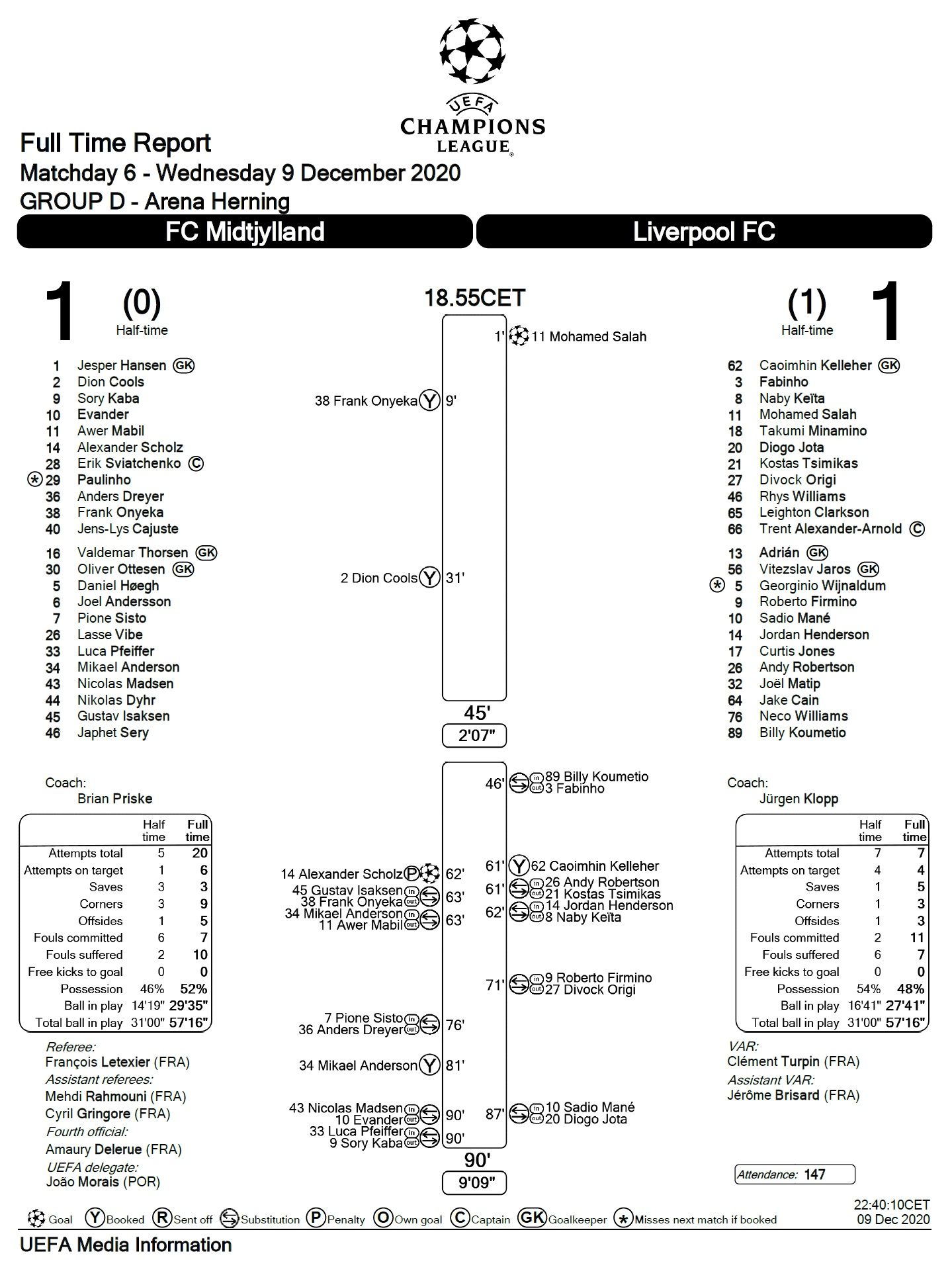 Мидтъюлланн (Дания) - Ливерпуль (Англия) 1:1