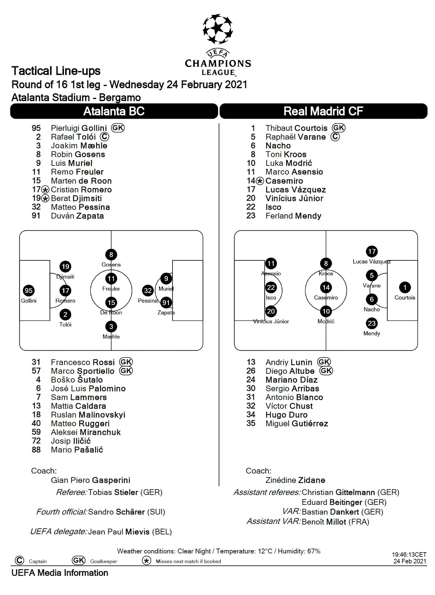 Аталанта (Италия) - Реал Мадрид (Испания) 0:1