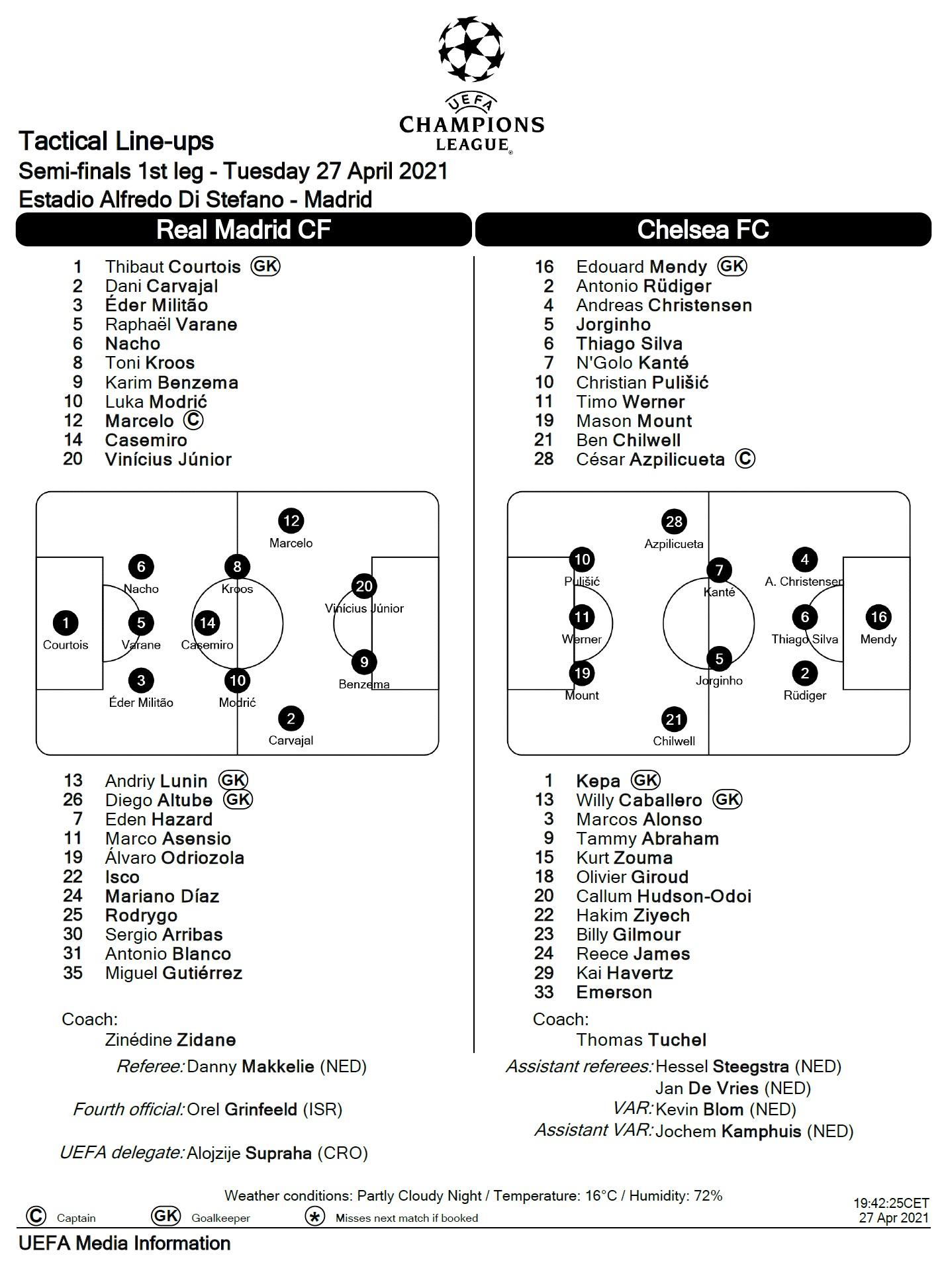 Реал Мадрид (Испания) - Челси (Англия) 1:1