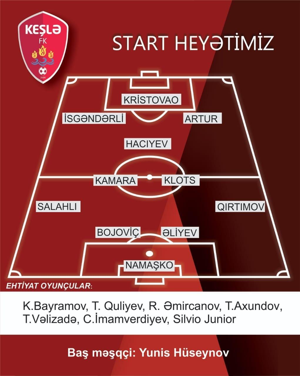 Кешля (Азербайджан) - Лячи (Албания) 0:0 пен. 4:5
