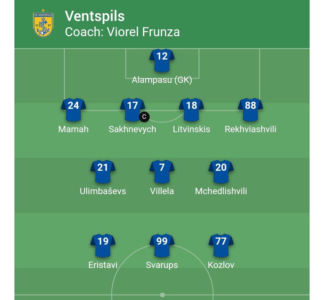 Вентспилс (Латвия) - Русенборг (Норвегия) 1:5