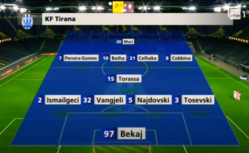 Янг Бойз (Швейцария) - Тирана (Албания) 3:0