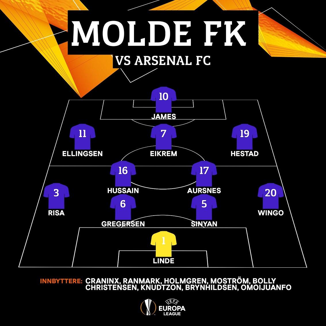 Мольде (Норвегия) - Арсенал (Англия) 0:3