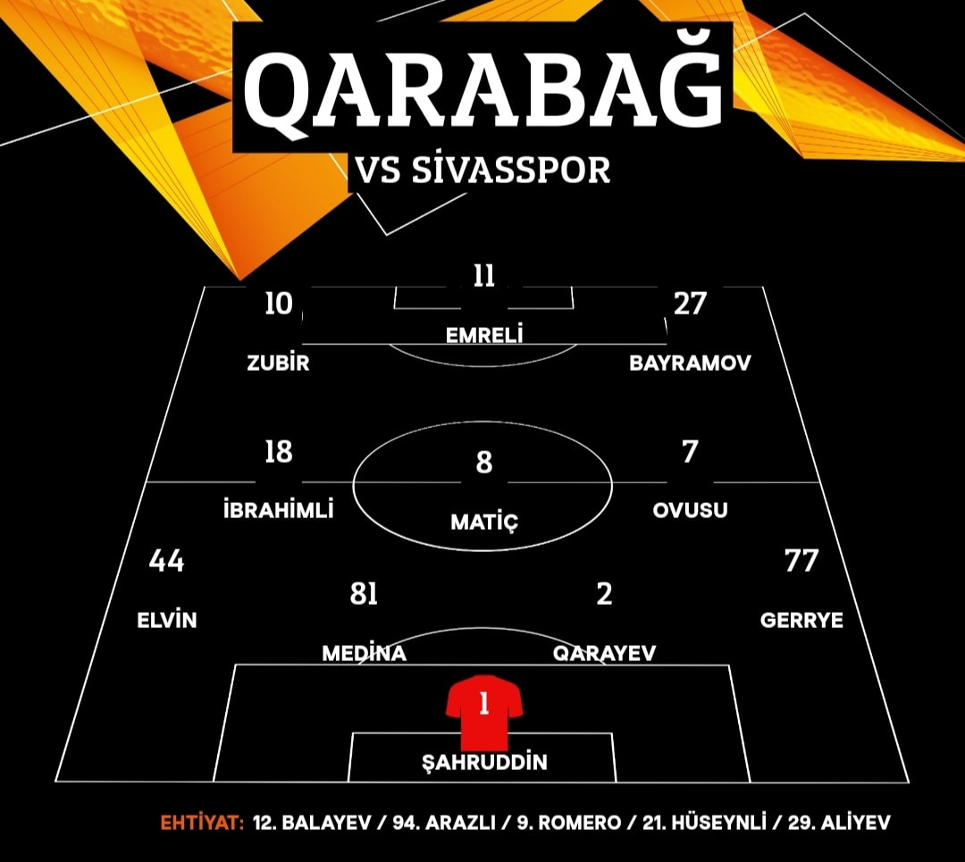 Карабах (Азербайджан) - Сивасспор (Турция) 2:3