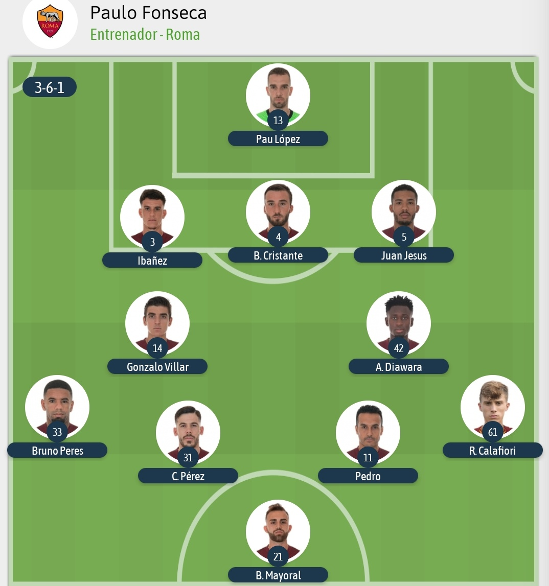 Рома (Италия) - Янг Бойз (Швейцария) 3:1