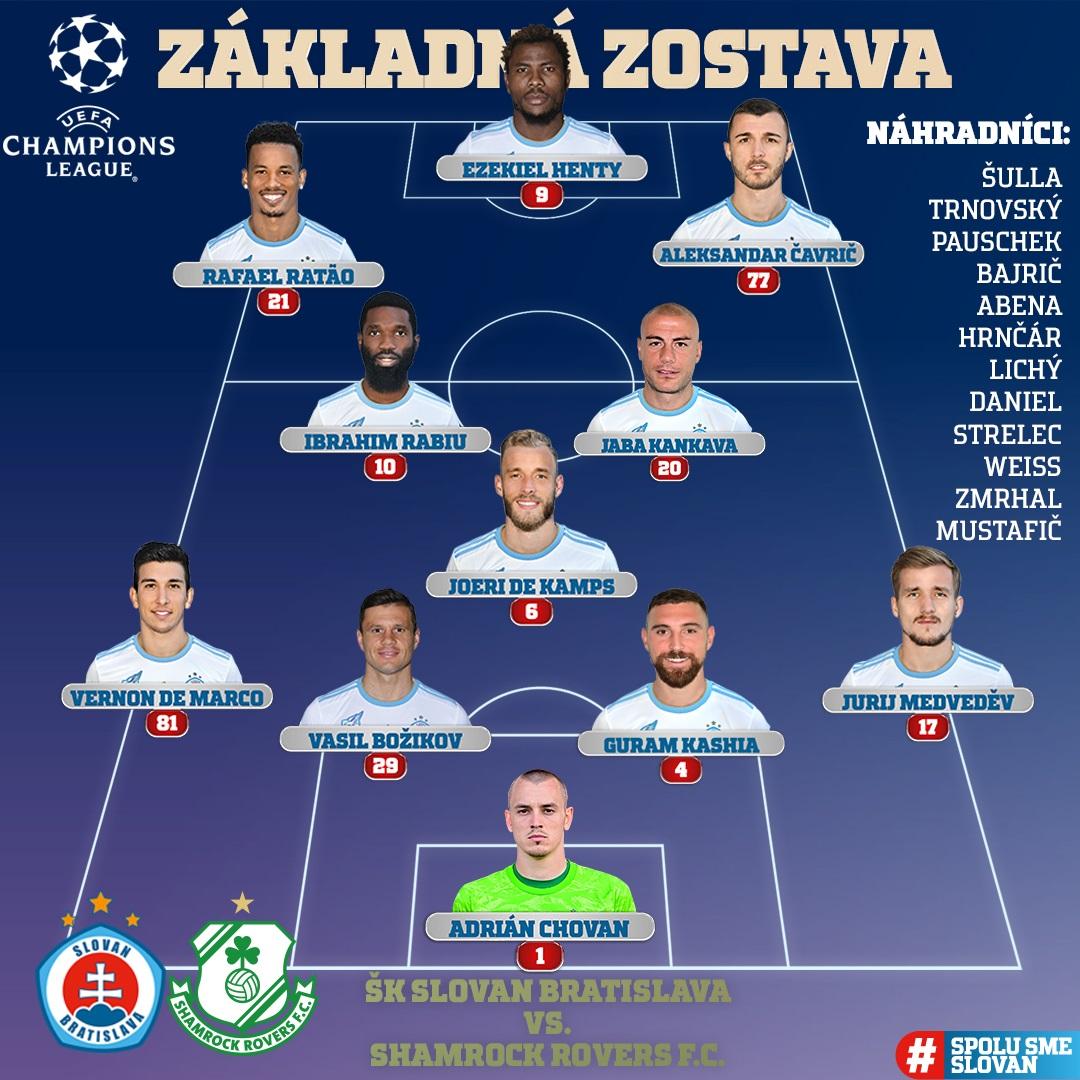 Слован Братислава (Словакия) - Шэмрок Роверс (Ирландия) 2:0