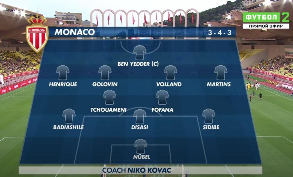 Монако (Франция) - Спарта (Чехия) 3:1