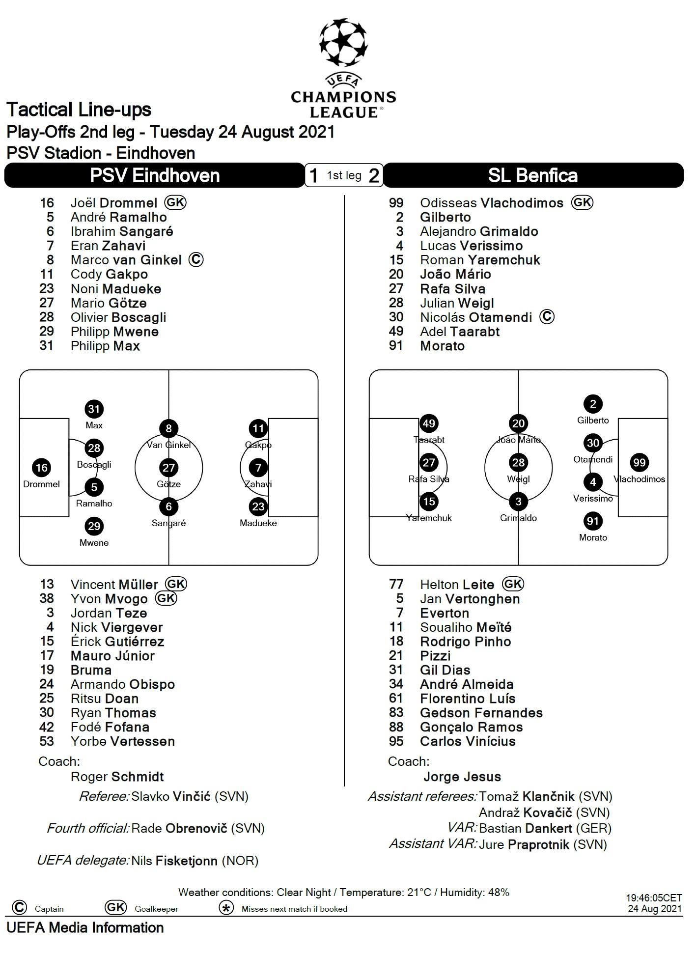 ПСВ (Голландия) - Бенфика (Португалия) 0:0