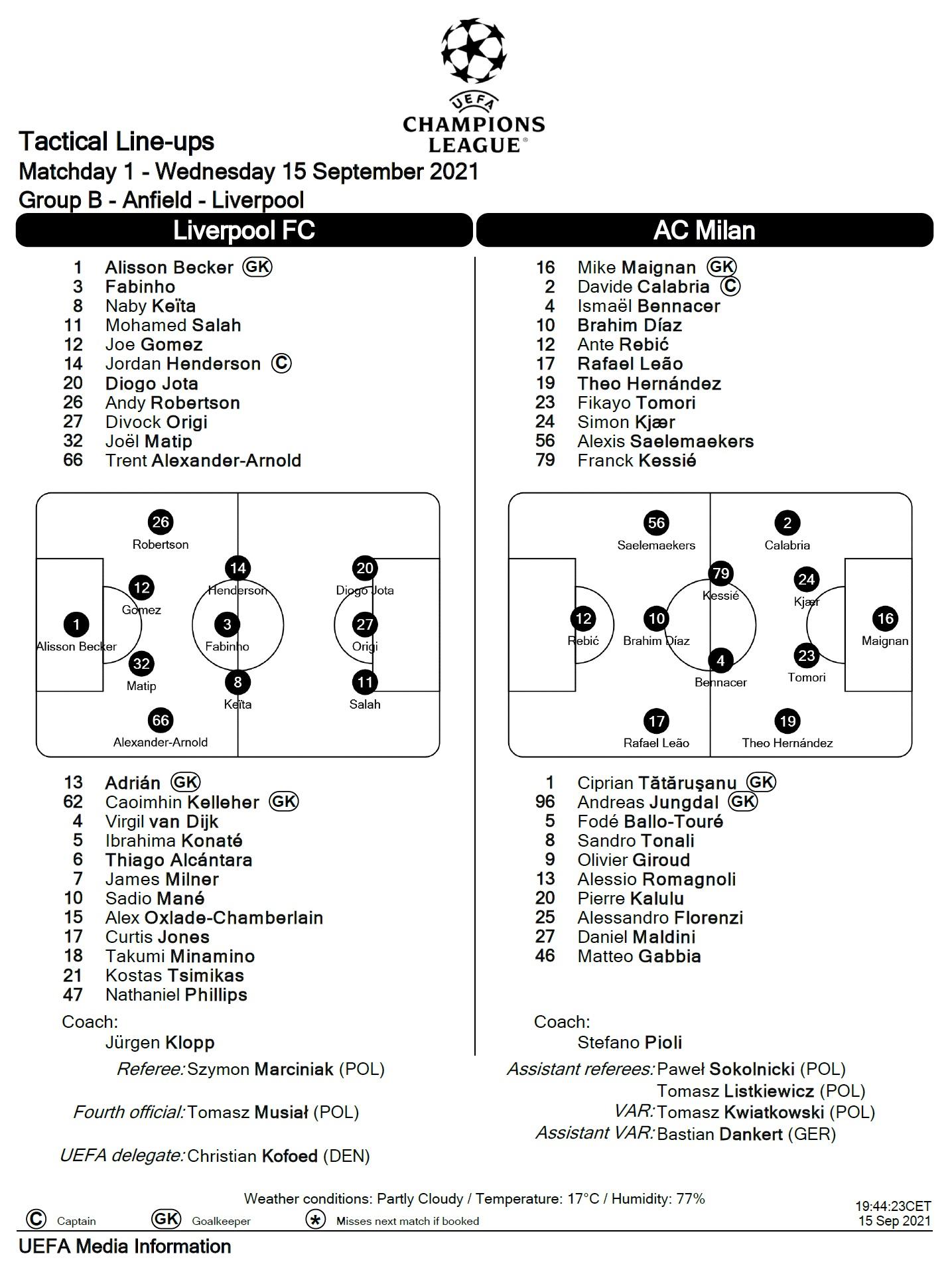Ливерпуль (Англия) - Милан (Италия) 3:2