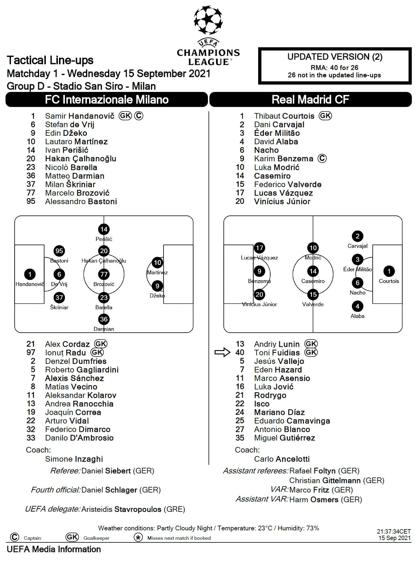 Интер (Италия) - Реал Мадрид (Испания) 0:1