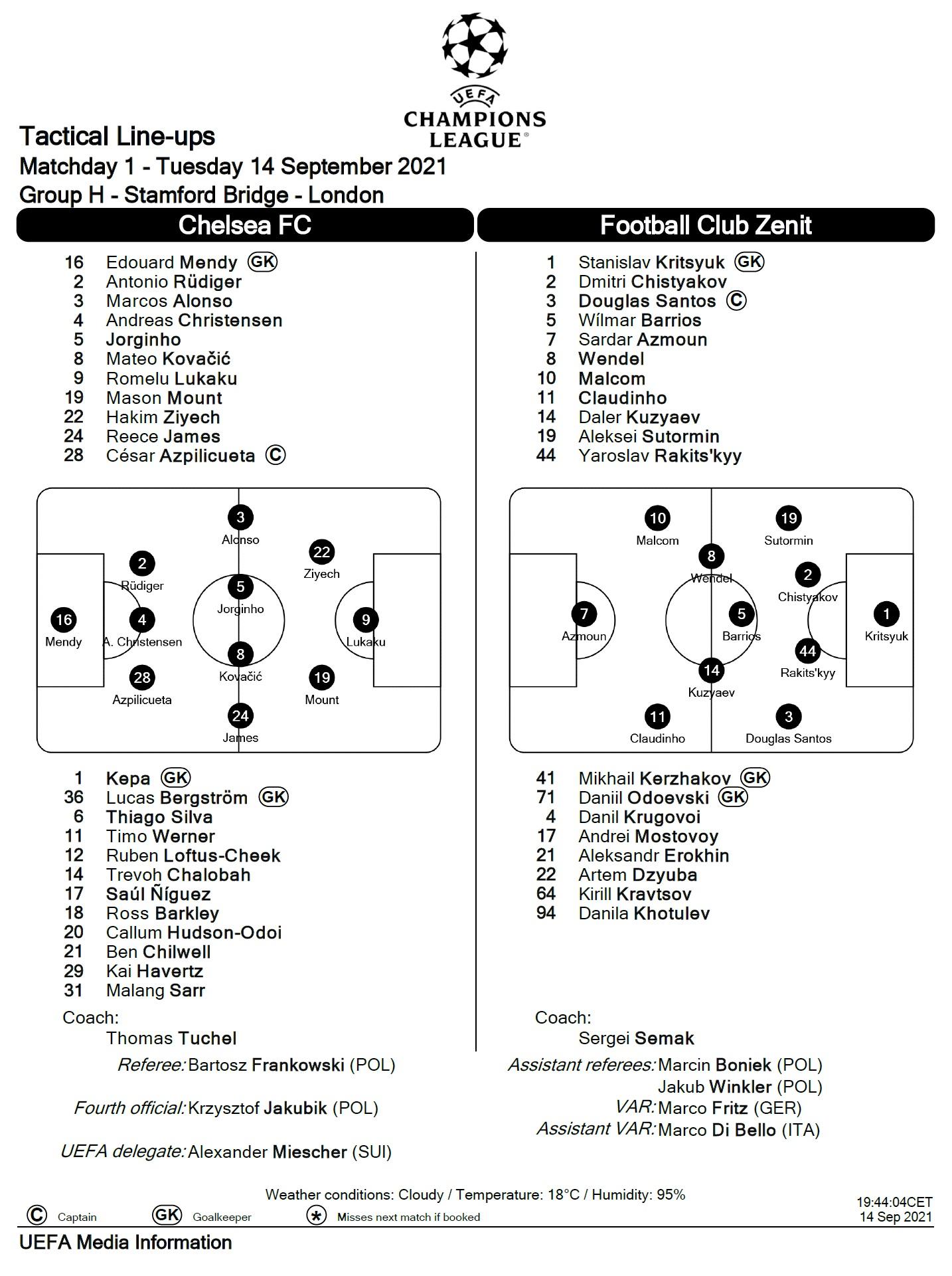Челси (Англия) - Зенит (Россия) 1:0