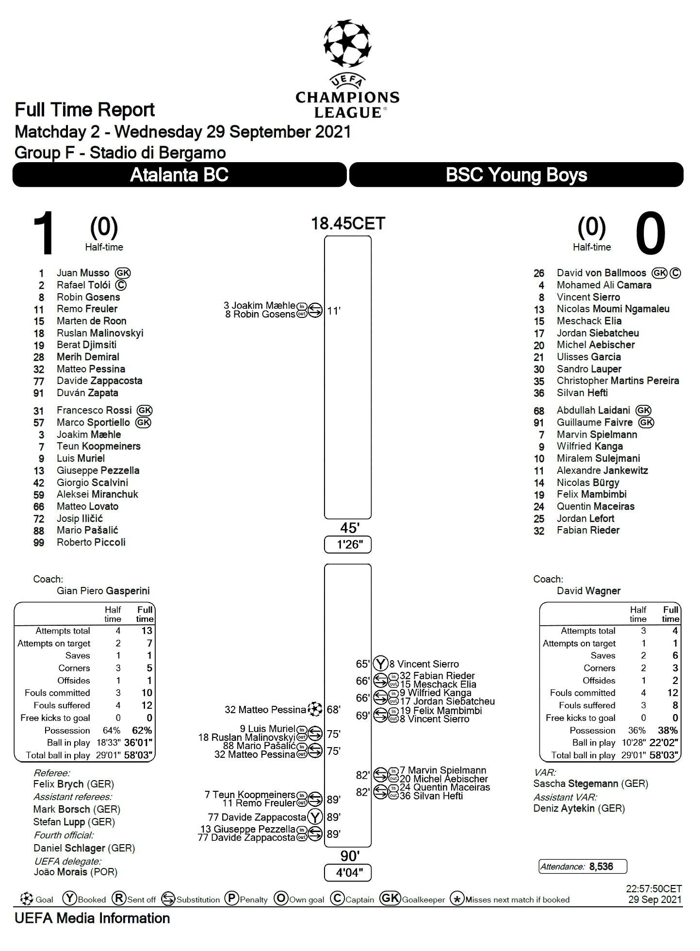 Аталанта (Италия) - Янг Бойз (Швейцария) 1:0