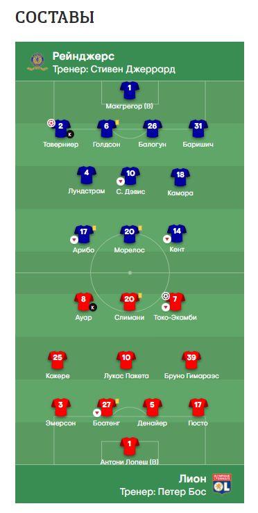 Глазго Рейнджерс (Шотландия) - Лион (Франция) 0:2