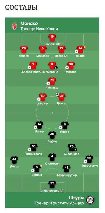 Монако (Франция) - Штурм (Австрия) 1:0