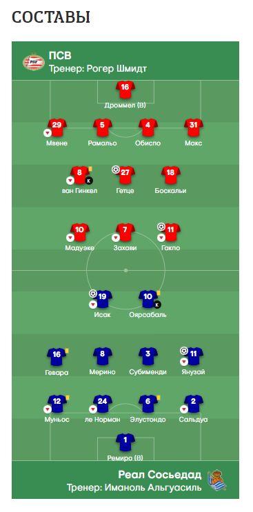 ПСВ (Голландия) - Реал Сосьедад (Испания) 2:2