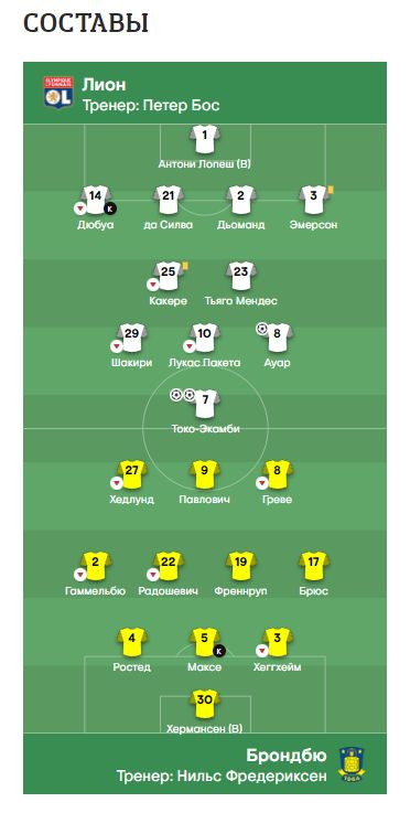 Лион (Франция) - Брённбю (Дания) 3:0