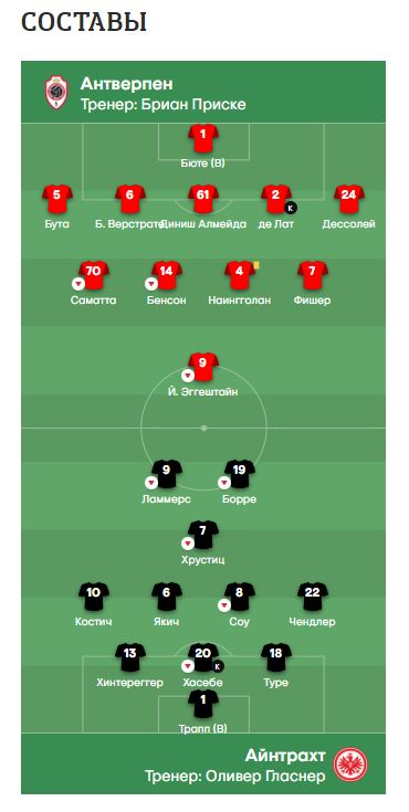 Ройял Антверпен (Бельгия) - Айнтрахт Франкфурт (Германия) 0:1