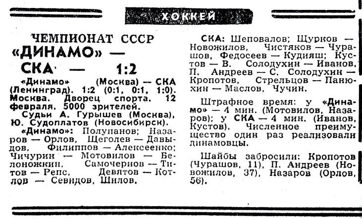 Динамо (Москва) - СКА (Ленинград) 1:2