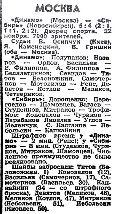 Динамо (Москва) - Сибирь (Новосибирск) 5:4