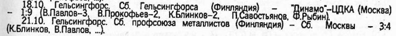 Сб. Хельсинки (Финляндия) - Динамо (Москва) 1:9