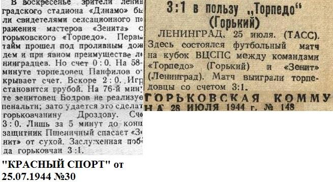 Зенит (Ленинград) - Торпедо (Горький) 1:3