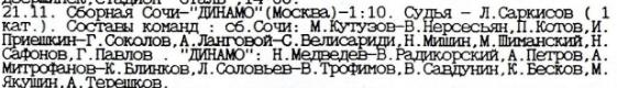 Сборная Сочи - Динамо (Москва) 1:10