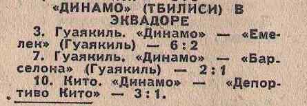 Емелек (Гуаякиль, Эквадор) - Динамо (Тбилиси) 2:6