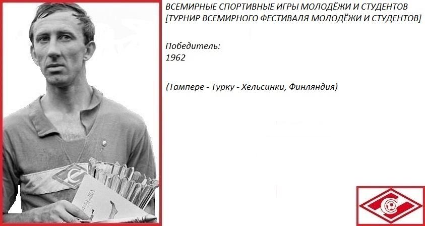 Спартак (Москва) - Олимпик (Ним, Франция)  3:0
