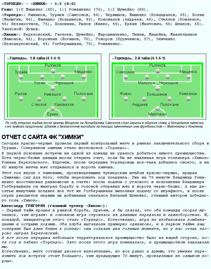 Торпедо (Москва) - Химки (Московская обл.) 1:2