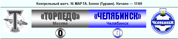 Торпедо (Москва) - Челябинск (Челябинск) 0:0