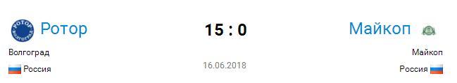 Ротор (Волгоград) - ФК Майкоп (Майкоп) 15:0