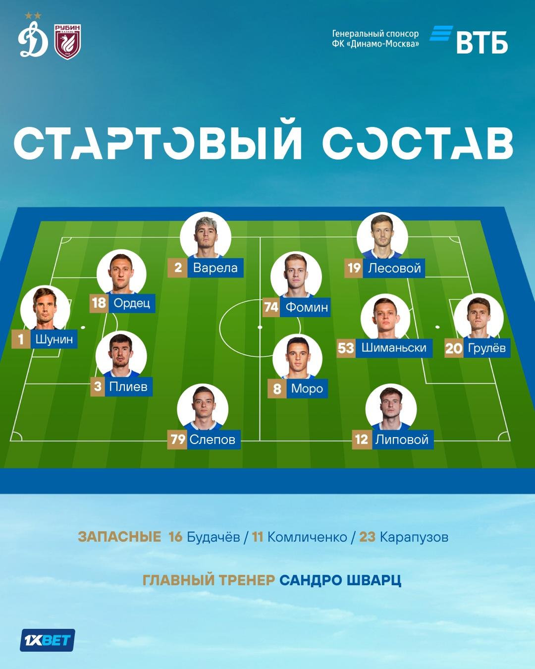 Динамо (Москва) - Рубин (Казань) 3:2