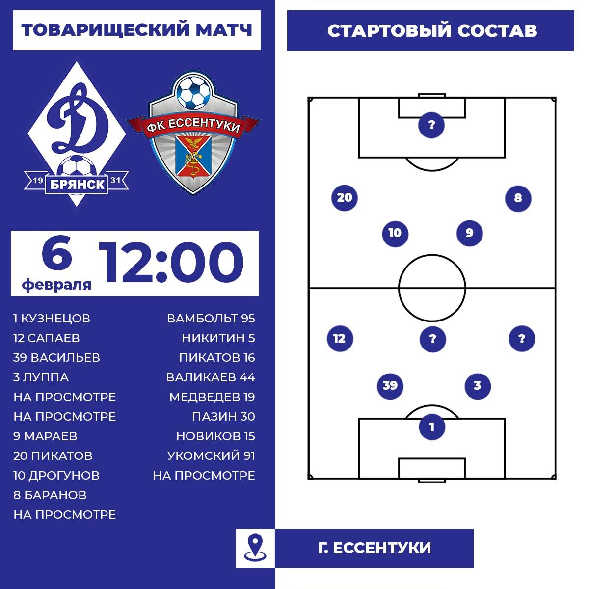 Ессентуки (Ессентуки) - Динамо (Брянск) 0:7