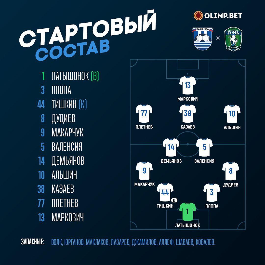 Балтика (Калининград) - Томь (Томск) 2:1