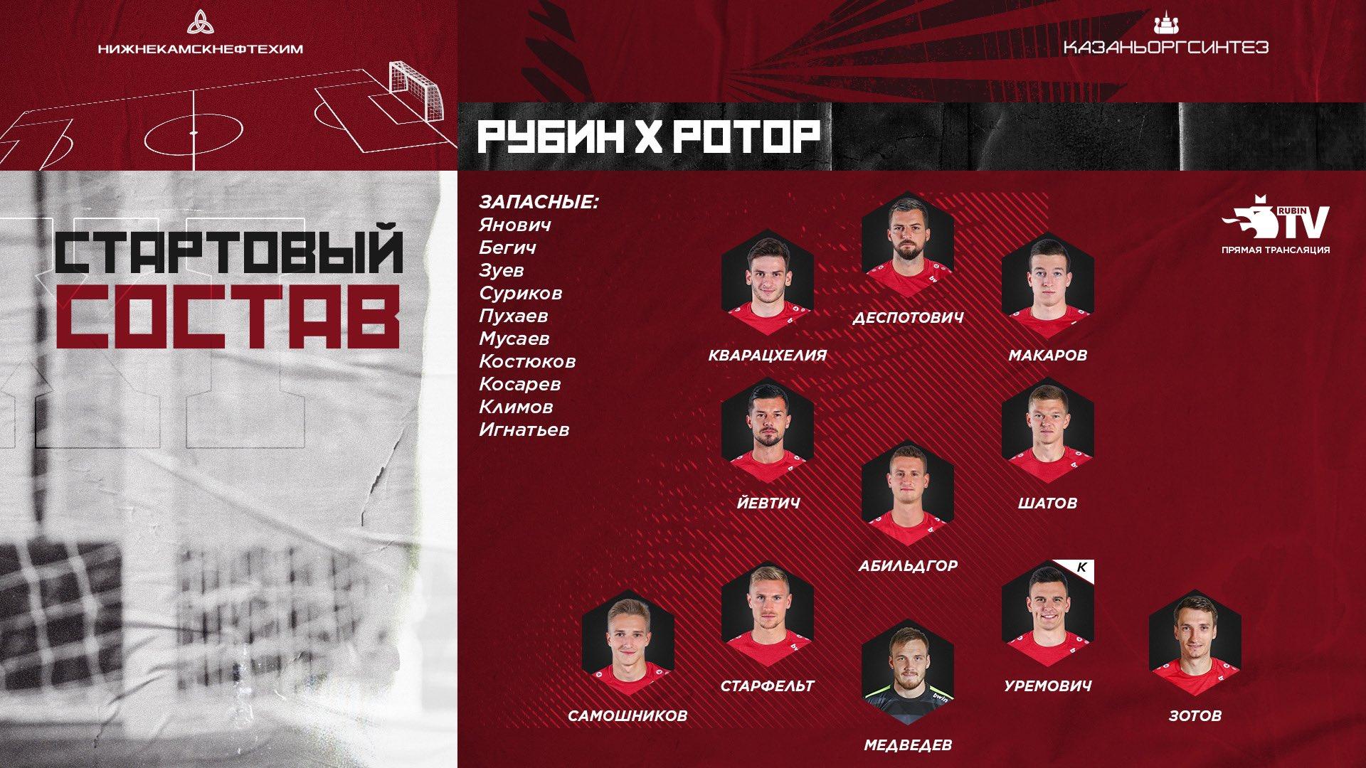 Рубин (Казань) - Ротор (Волгоград) 3:0